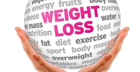 Where does fat go when we lose weight